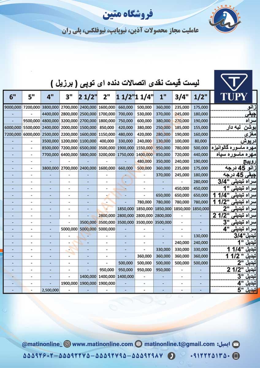 لیست قیمت اتصالات TUPY برزیل